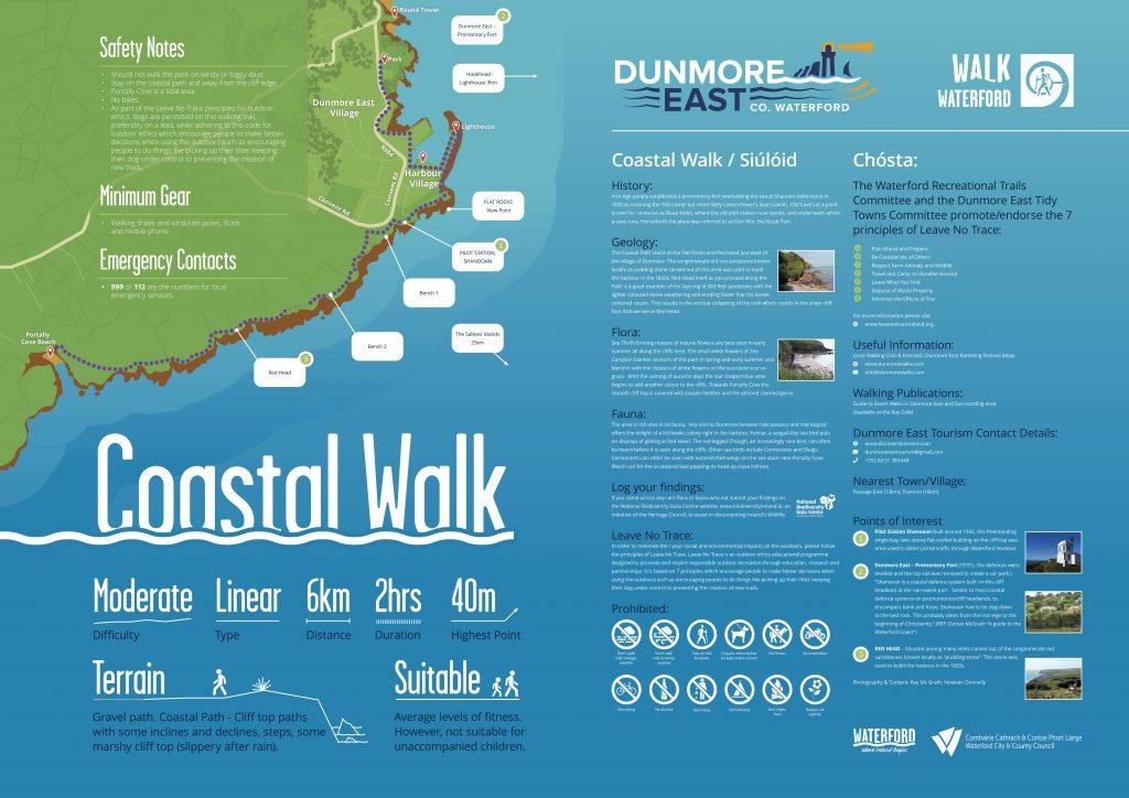 Tourist Map illustration for Dunmore East