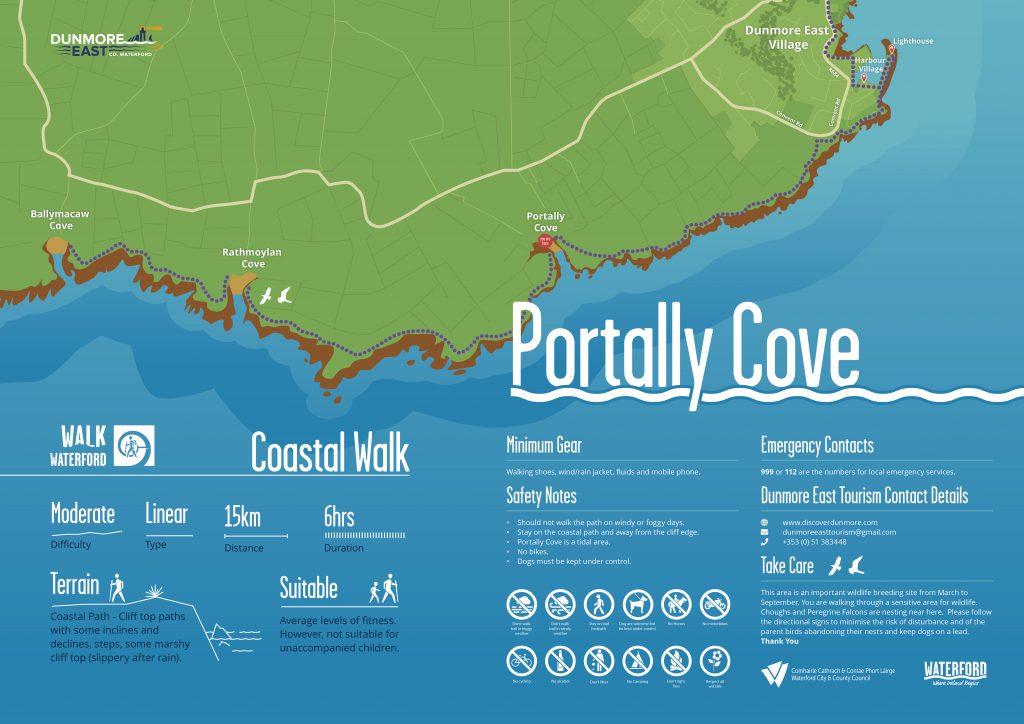 Tourist map illustration of coastal walk Portally County Waterford